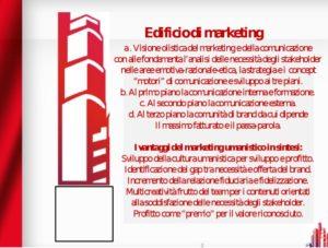 edificio di marketing